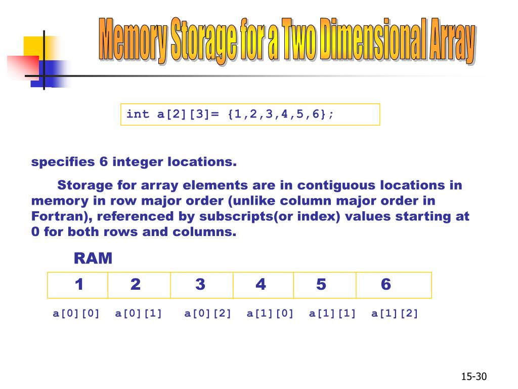 Memory Storage for a Two Dimensional Array