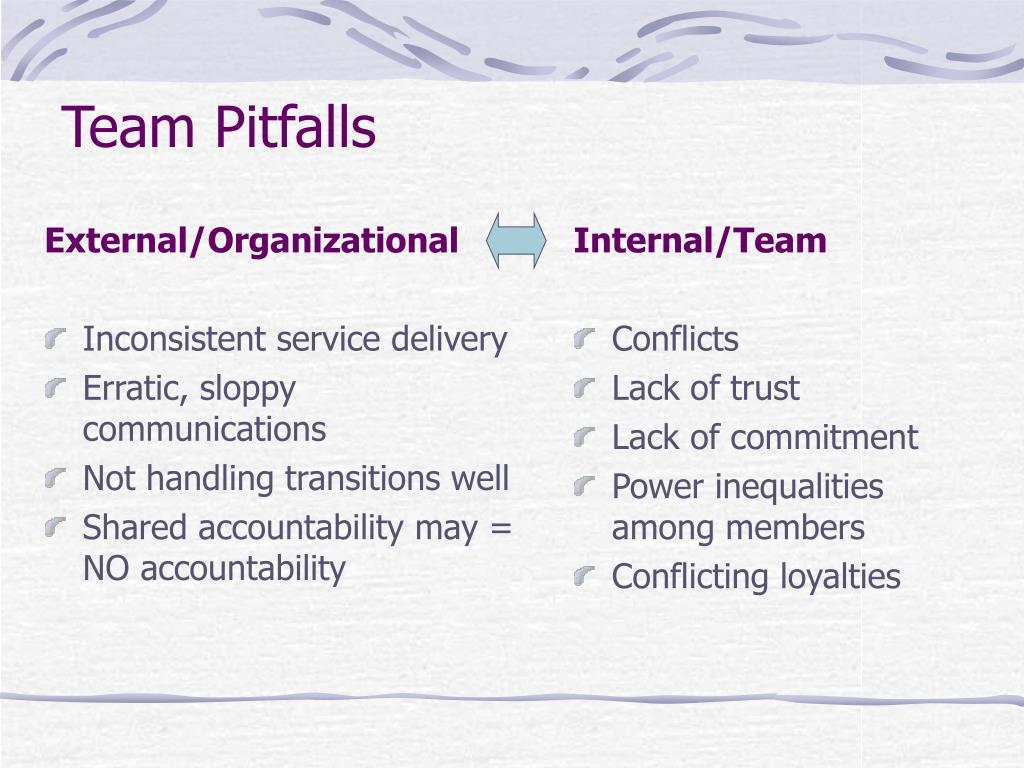 External/Organizational