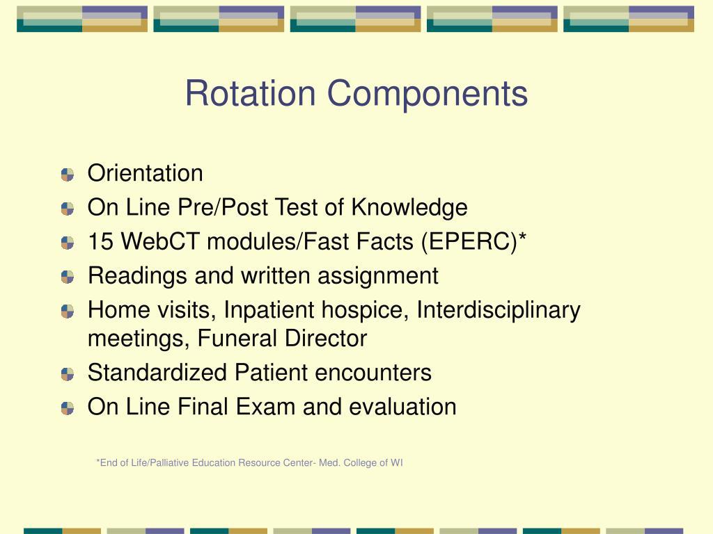 Rotation Components