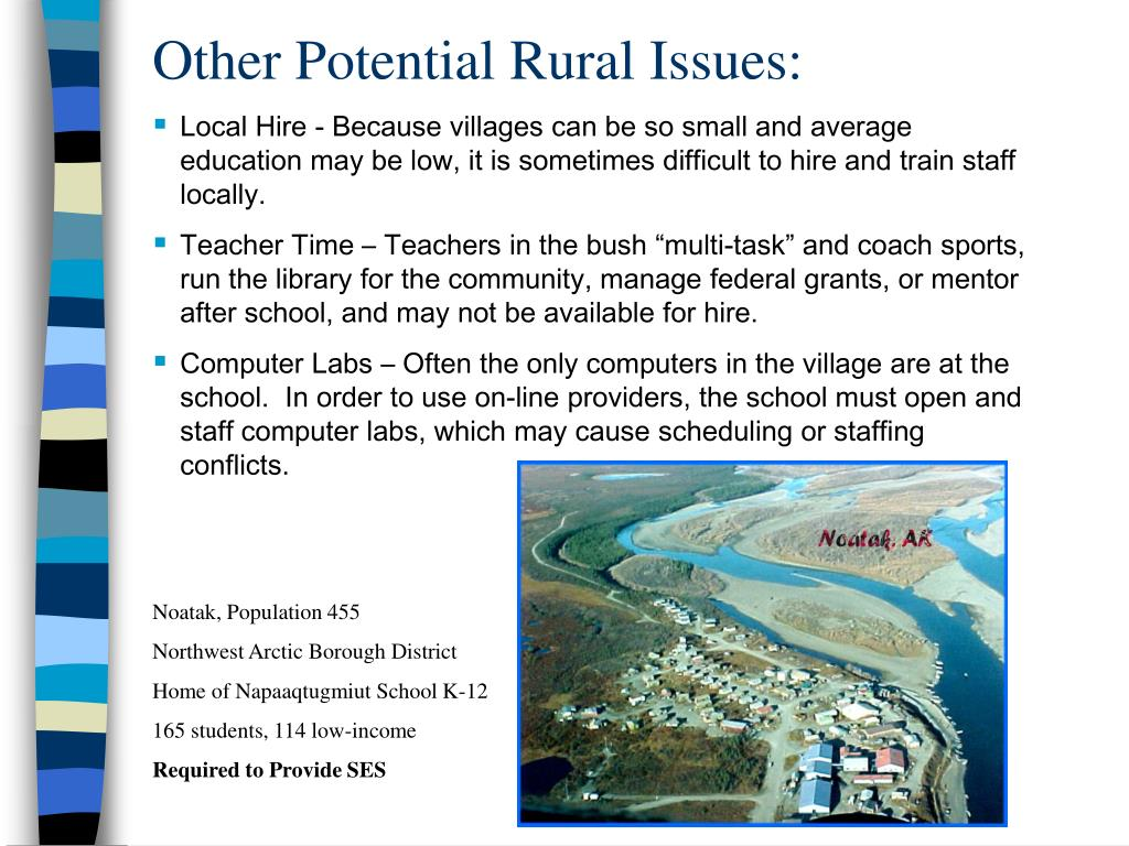 Other Potential Rural Issues: