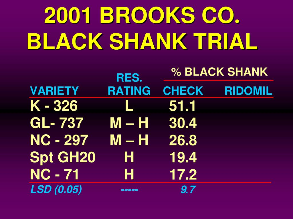 2001 BROOKS CO