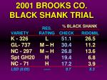 2001 brooks co black shank trial83
