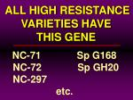 all high resistance varieties have this gene