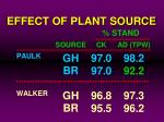 effect of plant source42