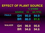 effect of plant source49