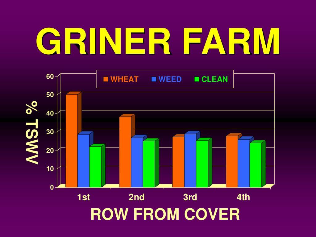 GRINER FARM