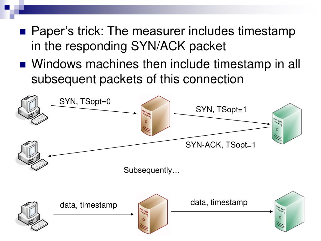 Paper's trick: The measurer includes timestamp in the responding SYN/ACK packet