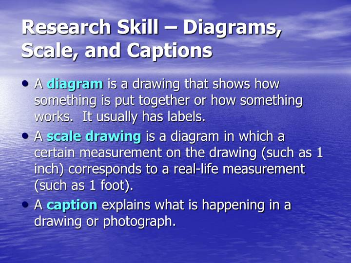 Research Skill – Diagrams, Scale, and Captions