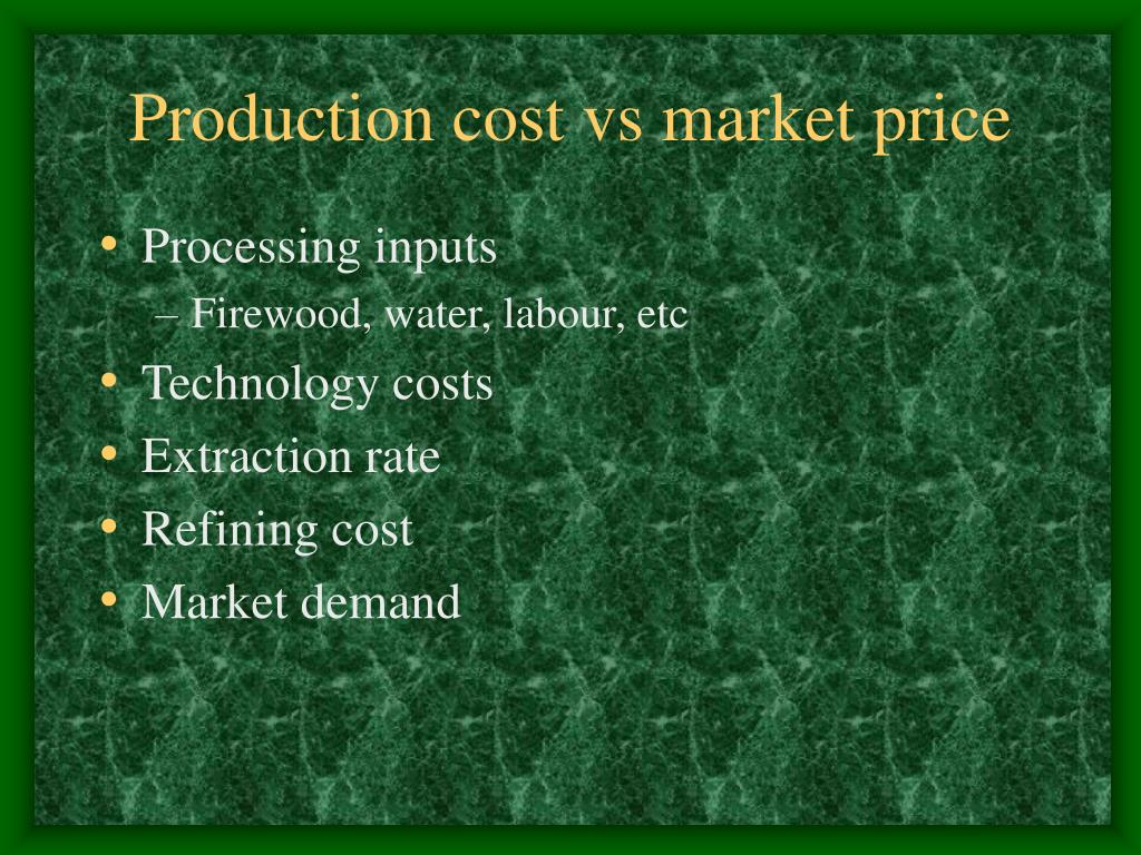 Production cost vs market price