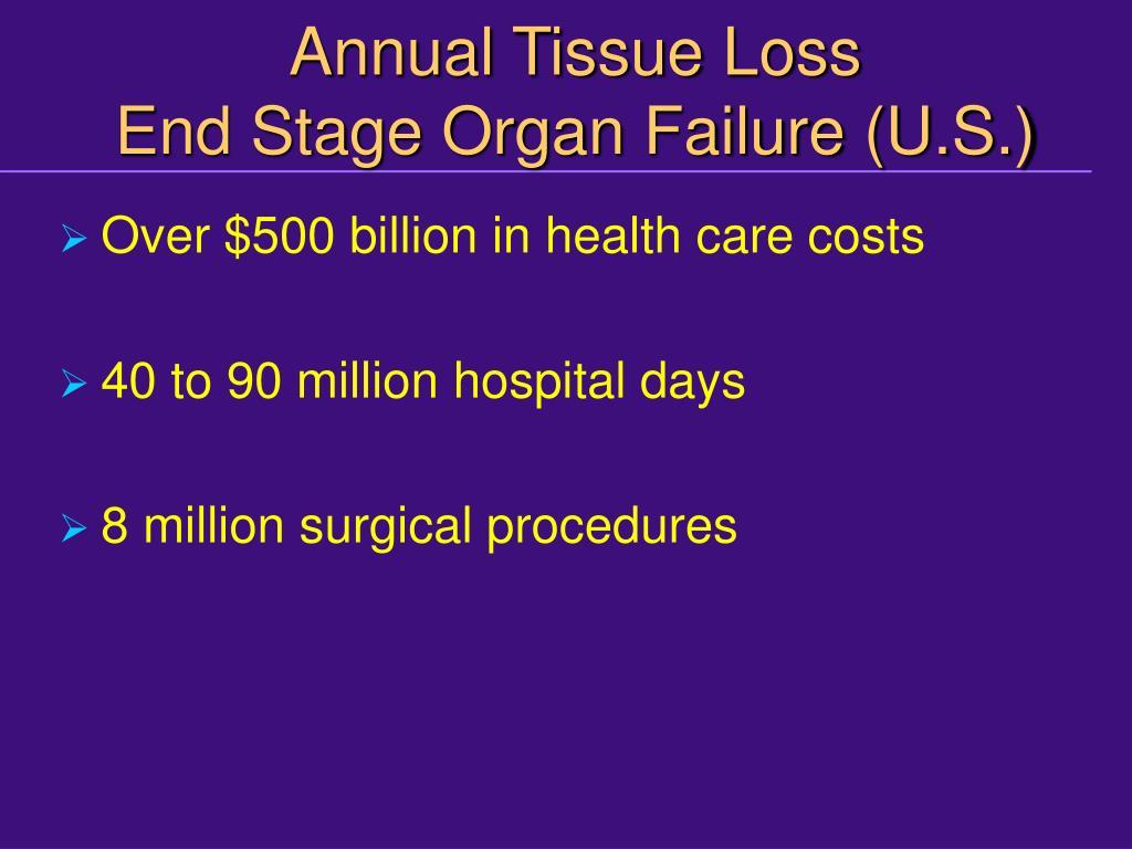 Annual Tissue Loss