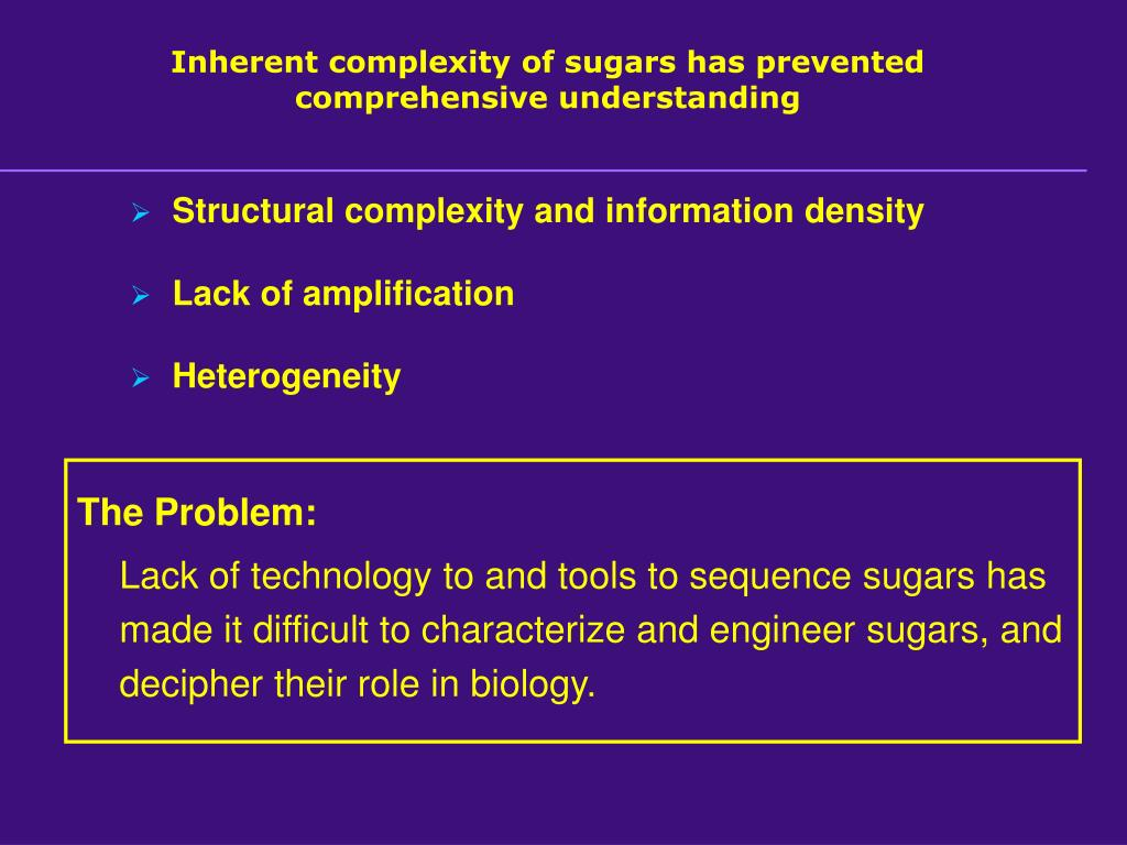 Inherent complexity of sugars has prevented comprehensive understanding