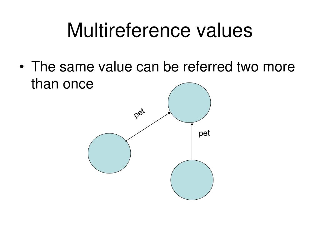 Multireference values