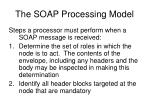 the soap processing model
