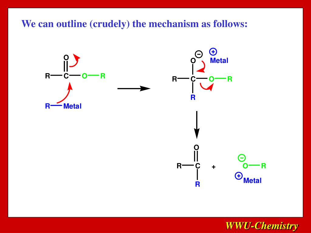 We can outline (crudely) the mechanism as follows: