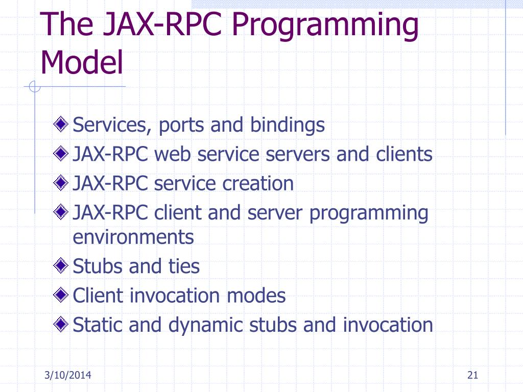The JAX-RPC Programming Model