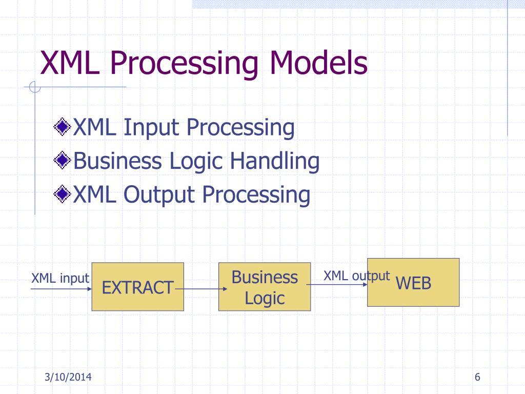 XML Processing Models