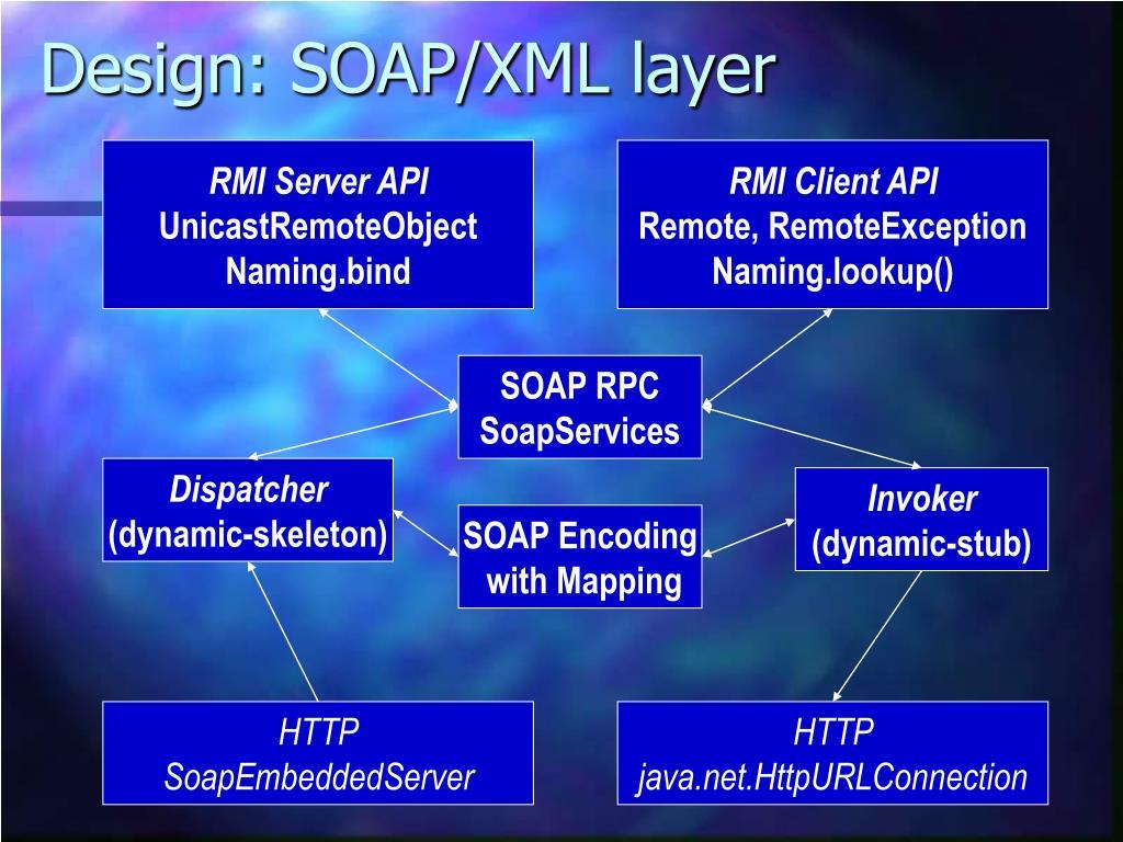 Design: SOAP/XML layer