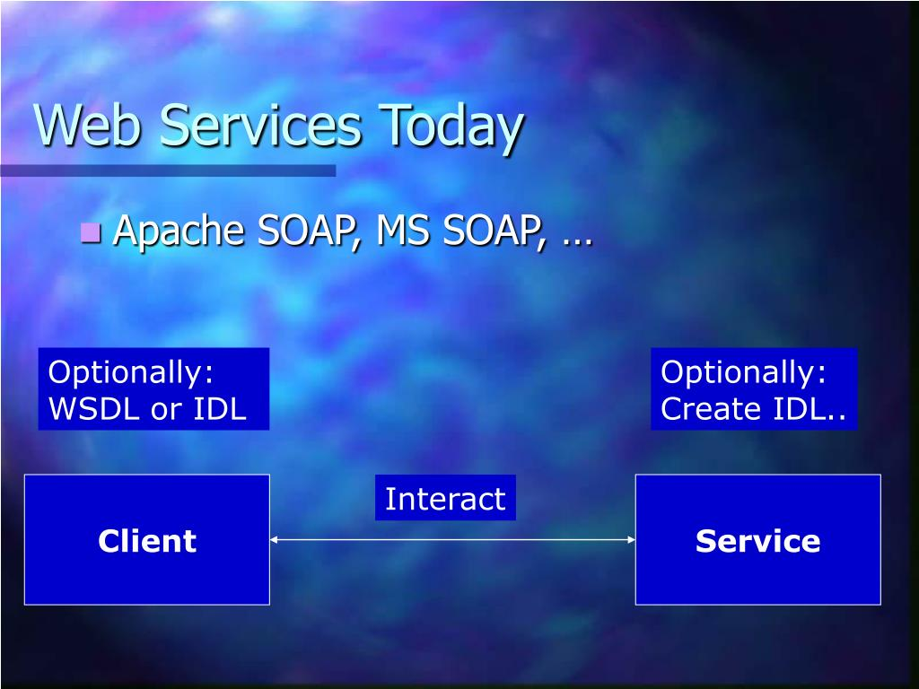 Web Services Today