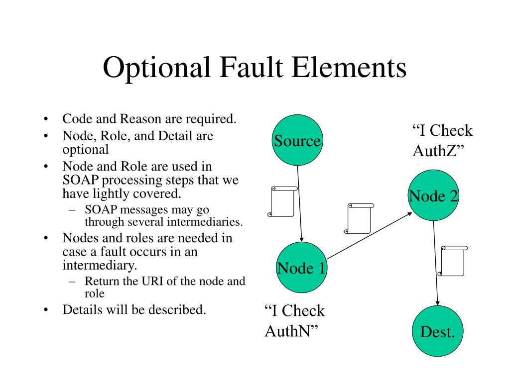 Optional Fault Elements