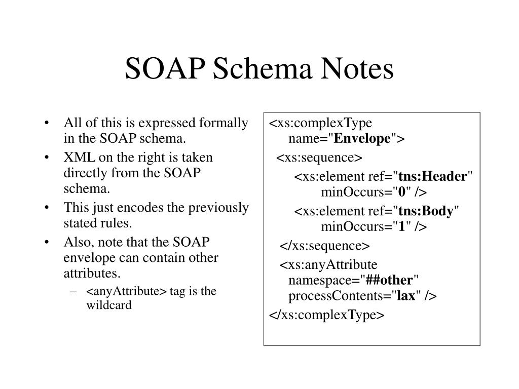 All of this is expressed formally in the SOAP schema.