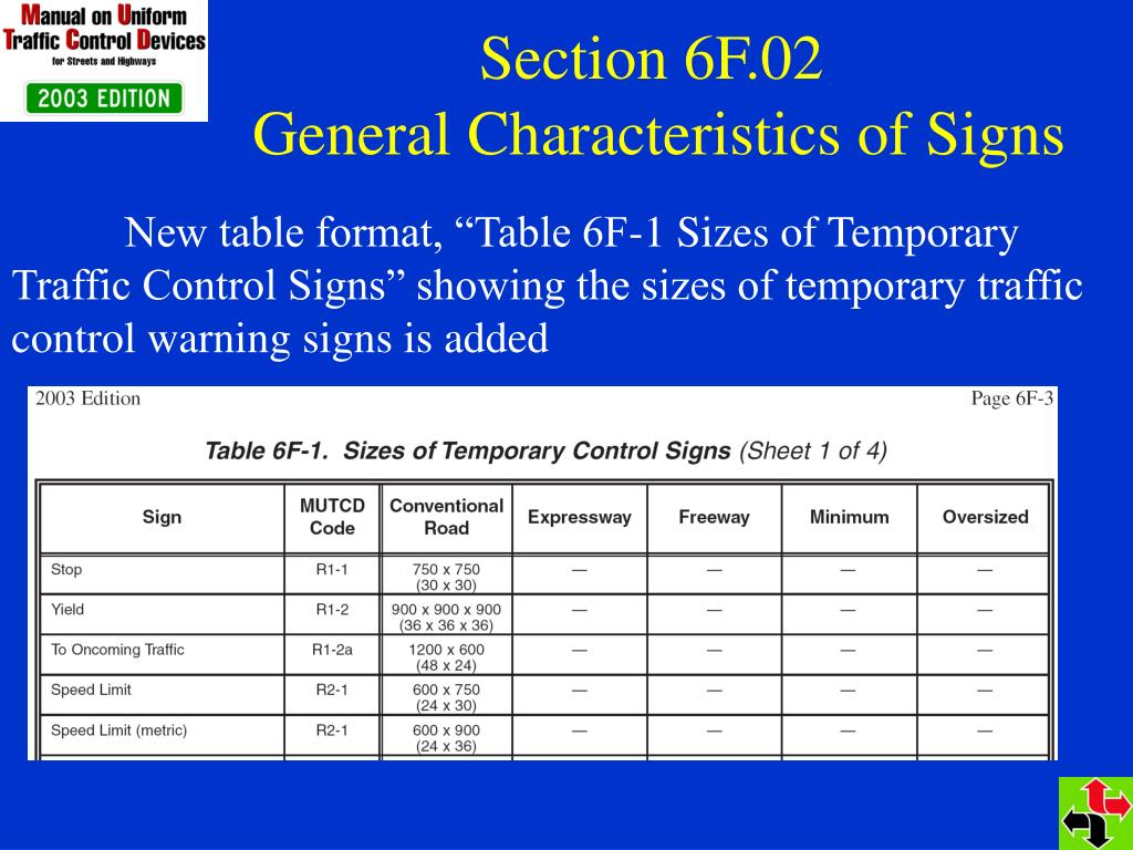 Section 6F.02