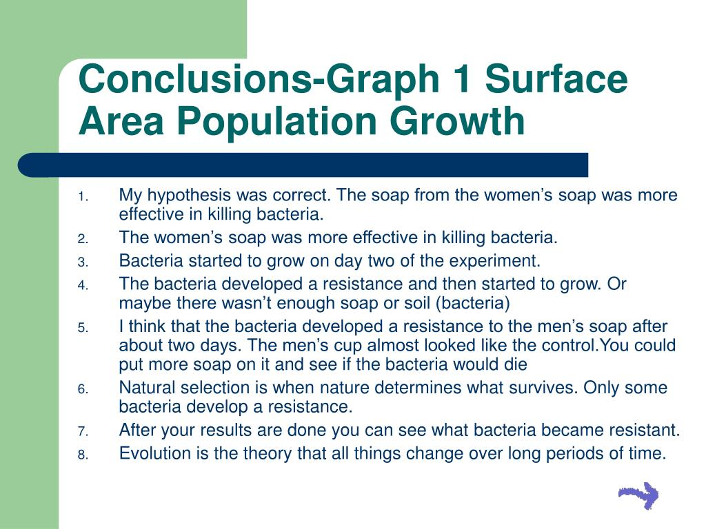 Conclusions-Graph 1 Surface Area Population Growth