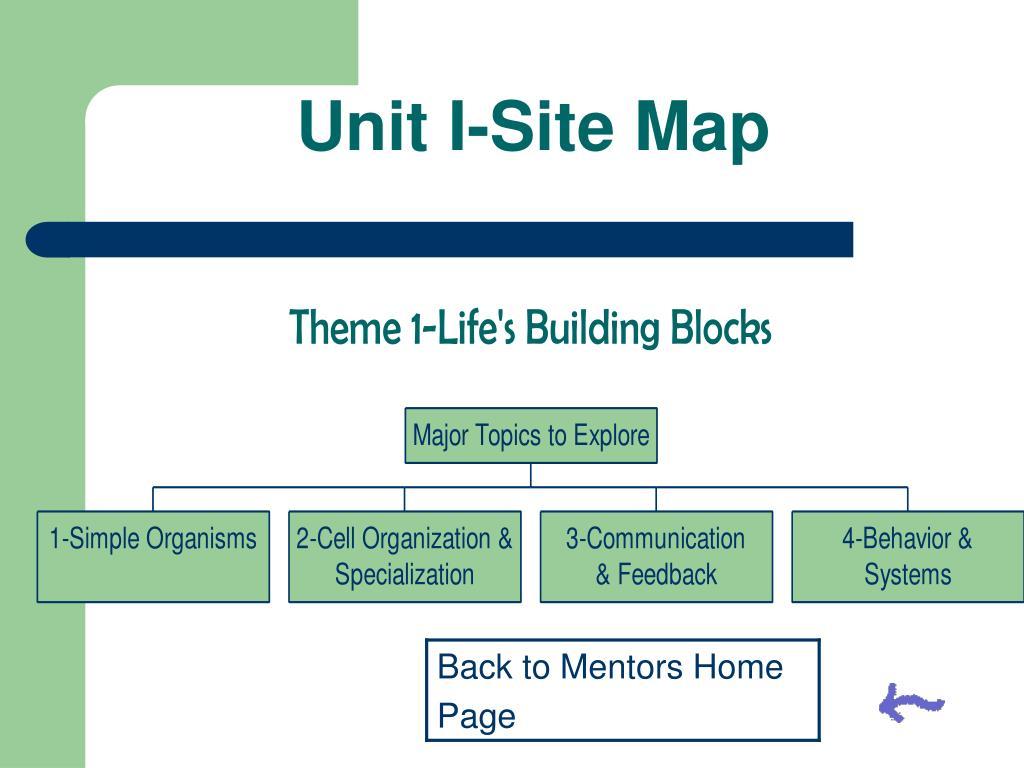 Unit I-Site Map