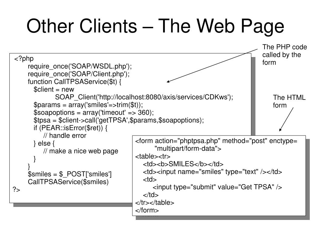 Other Clients – The Web Page