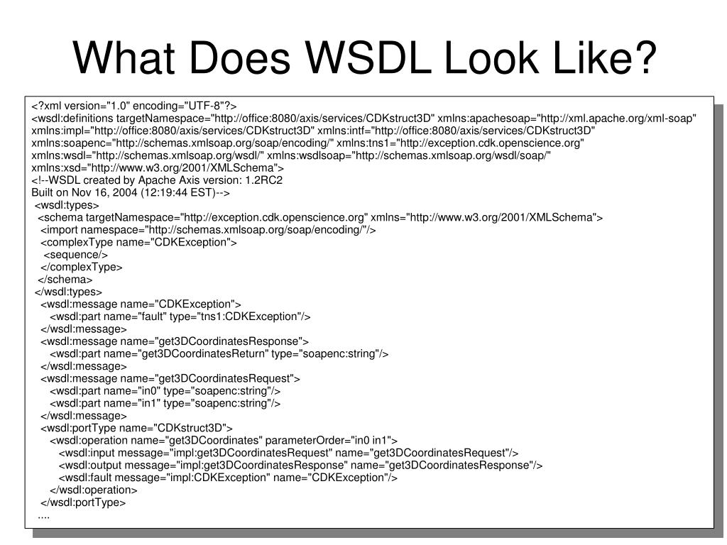 What Does WSDL Look Like?