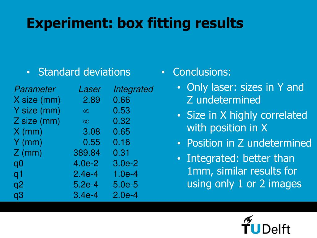 Experiment: box fitting results