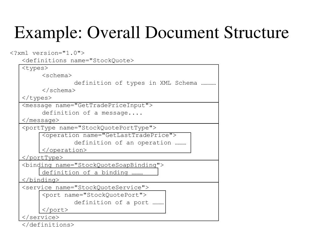 Example: Overall Document Structure
