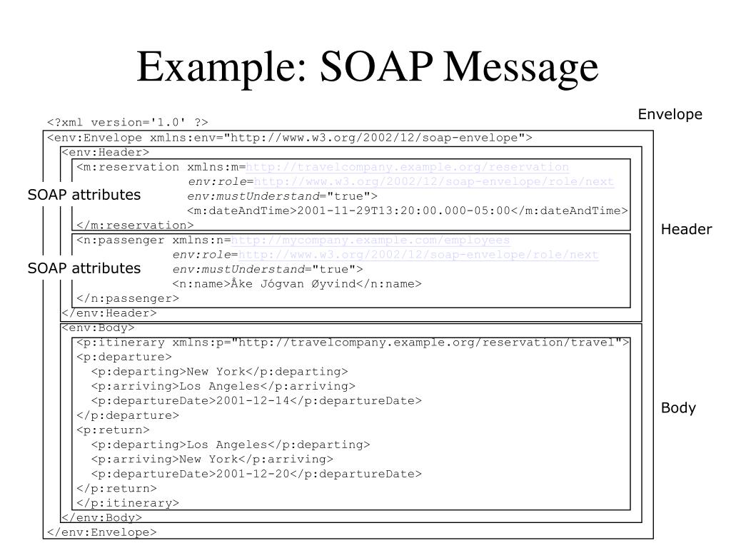 Example: SOAP Message