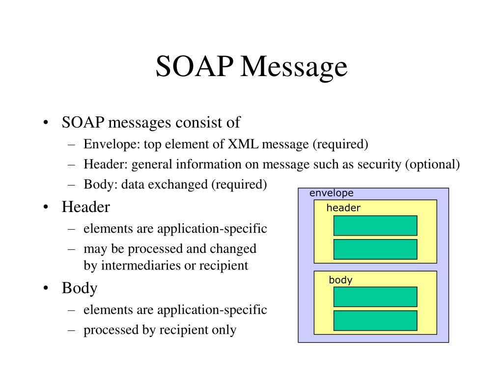 SOAP Message