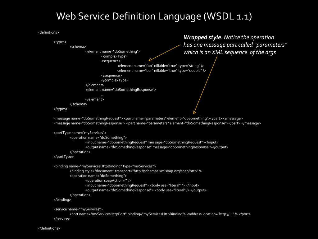 Web Service Definition Language (WSDL 1.1)
