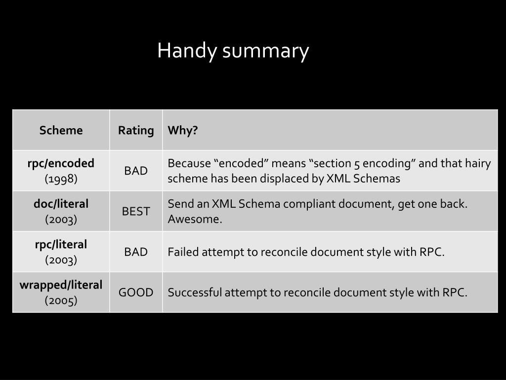 Handy summary