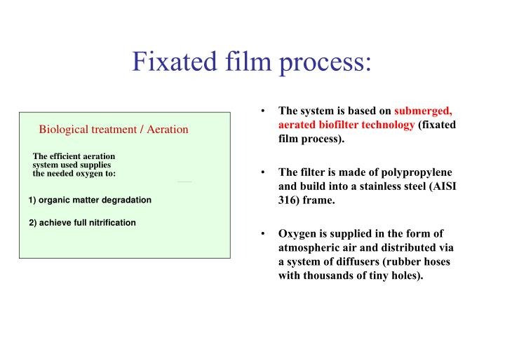 Fixated film process: