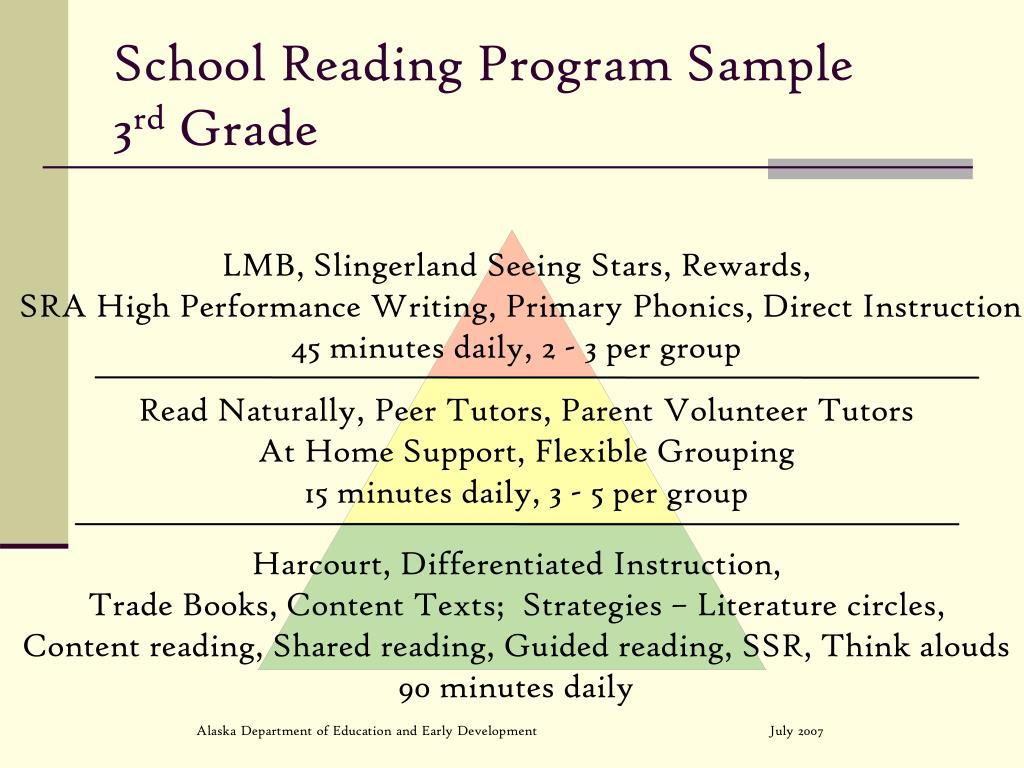 School Reading Program Sample