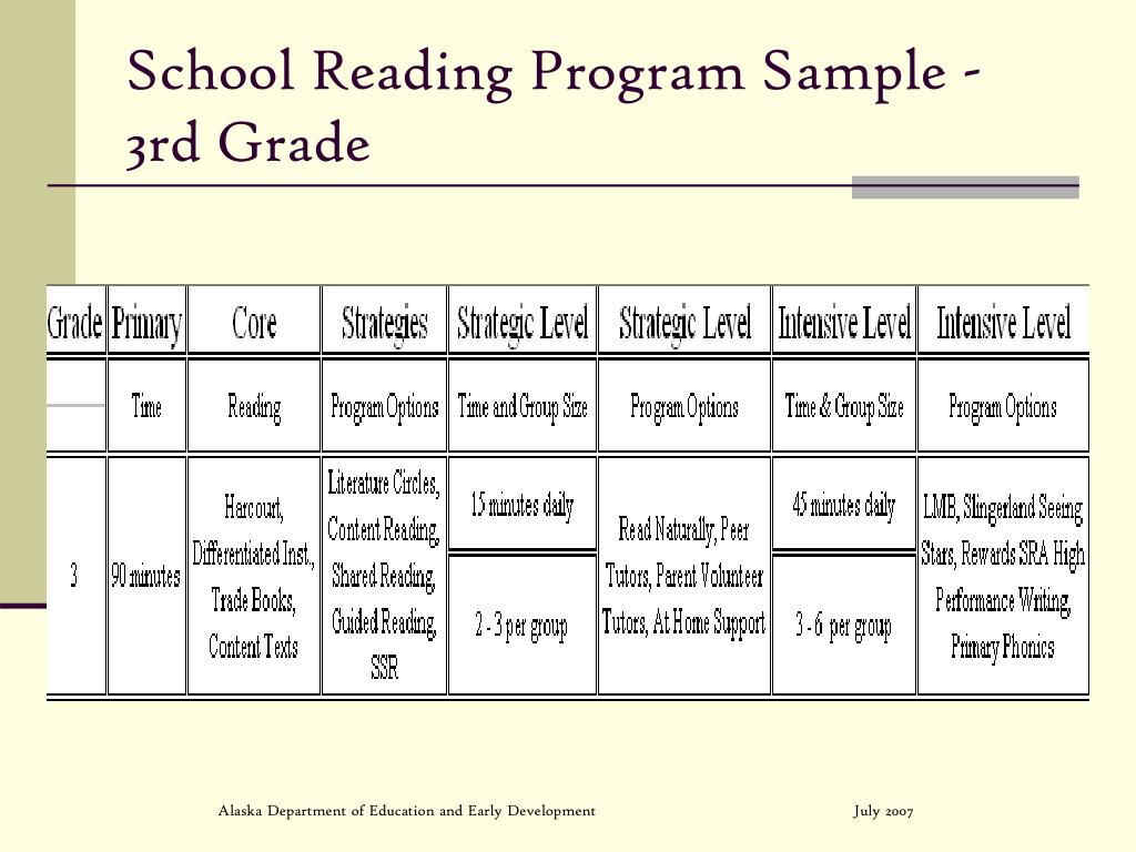School Reading Program Sample -