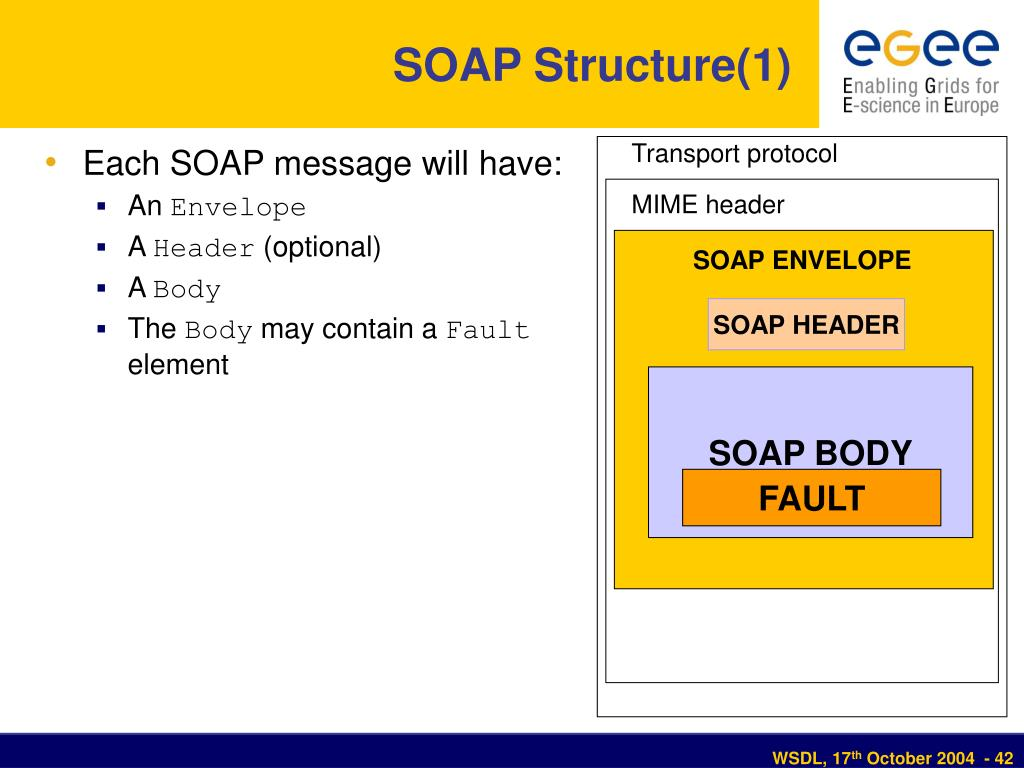 Transport protocol
