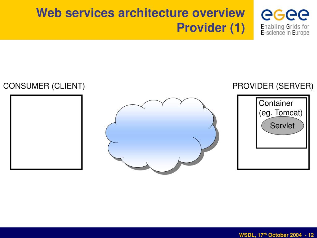 Web services architecture overview