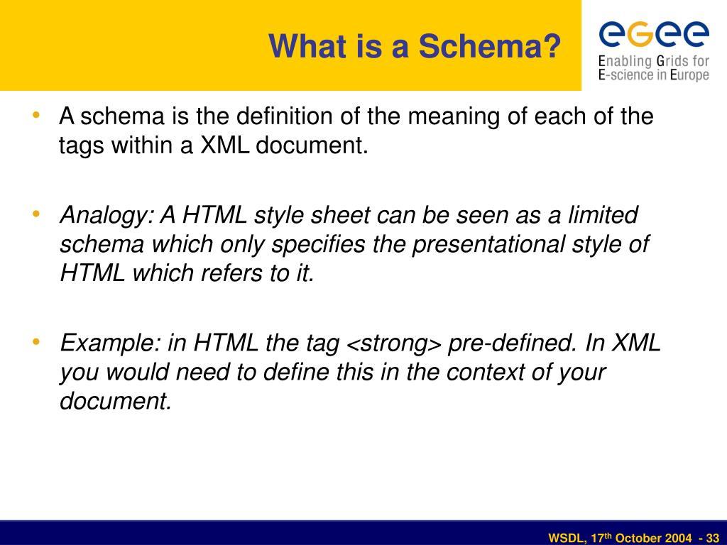 What is a Schema?