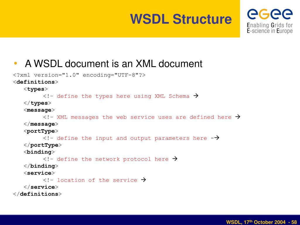 WSDL Structure