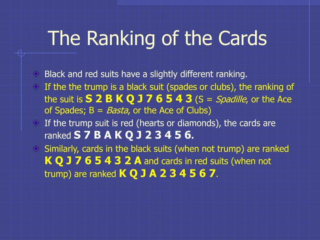 The Ranking of the Cards