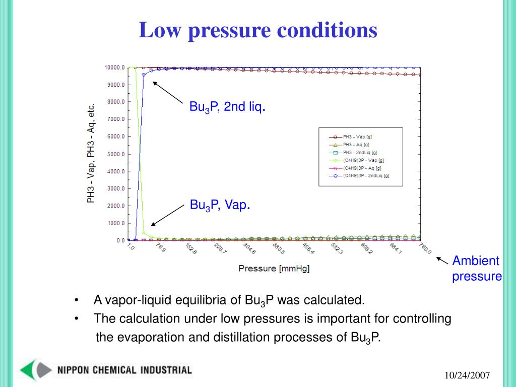 Low pressure conditions