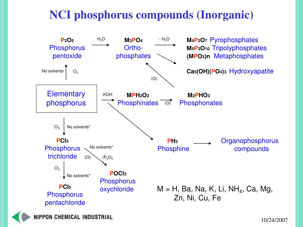 NCI phosphorus compounds (Inorganic)