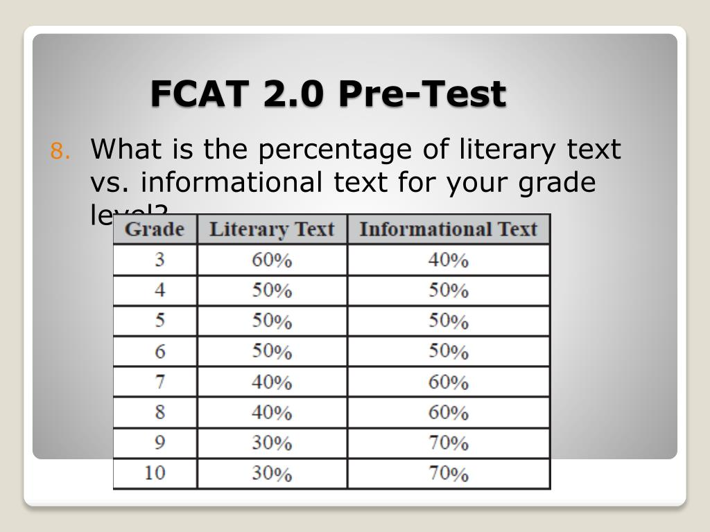 What is the percentage of literary text vs. informational text for your grade level?