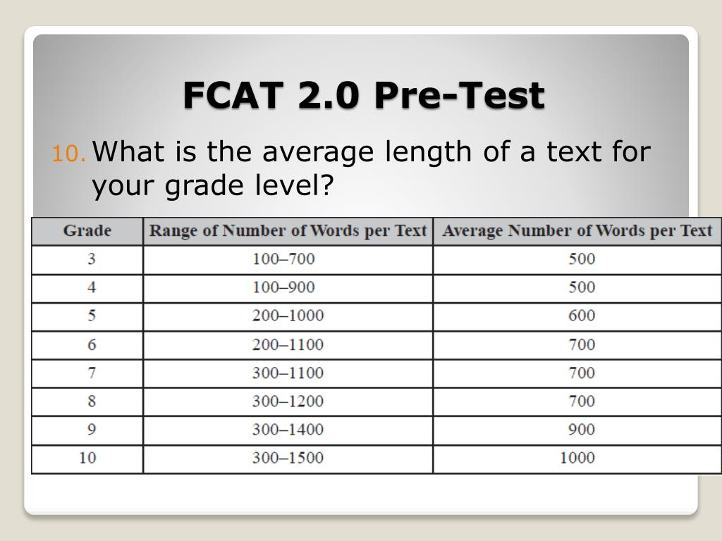 What is the average length of a text for your grade level?