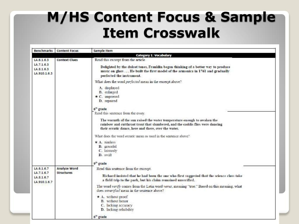 M/HS Content Focus & Sample Item Crosswalk