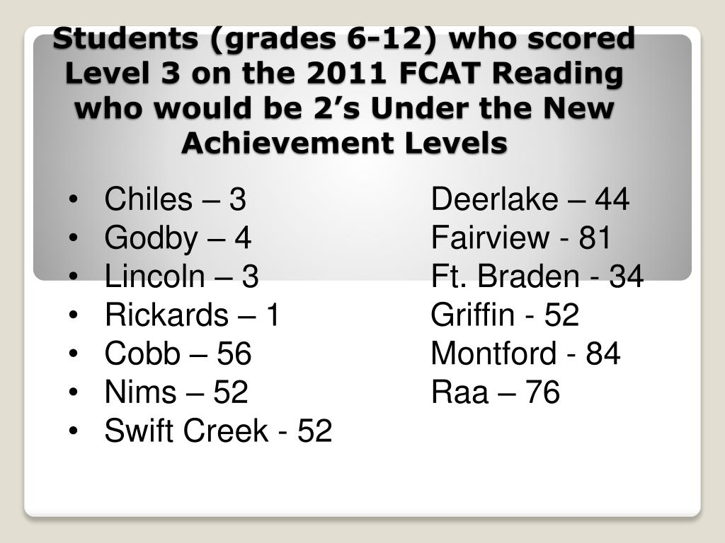 Students (grades 6-12) who scored Level 3 on the 2011 FCAT Reading who would be 2's Under the New Achievement Levels