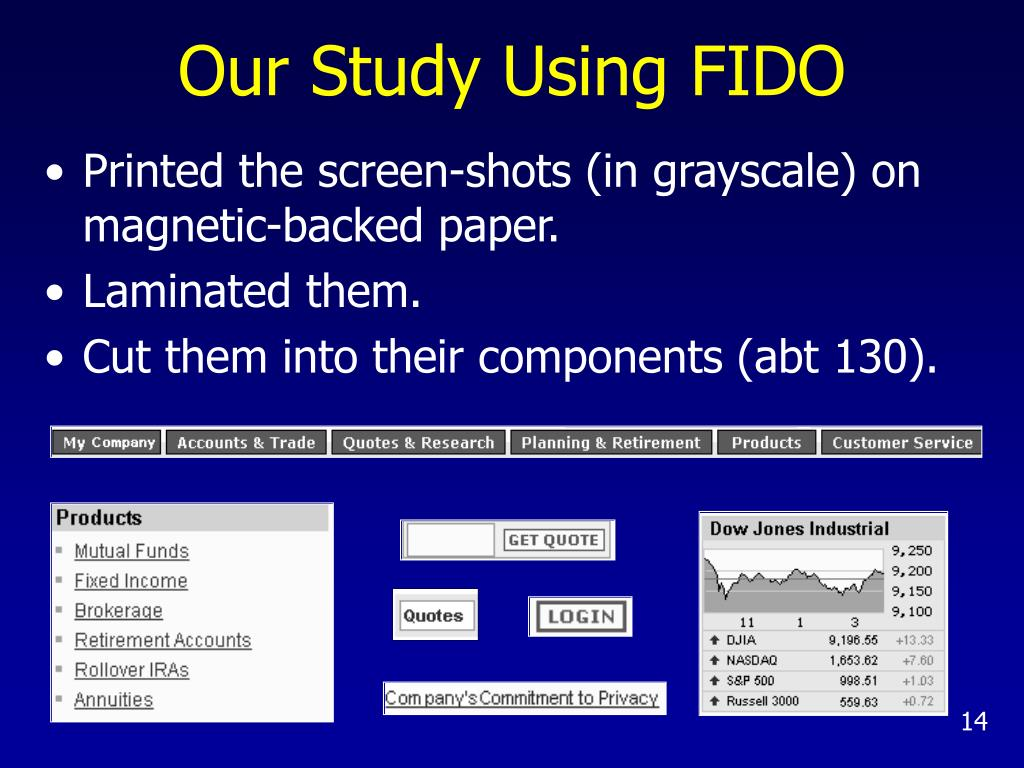 Our Study Using FIDO